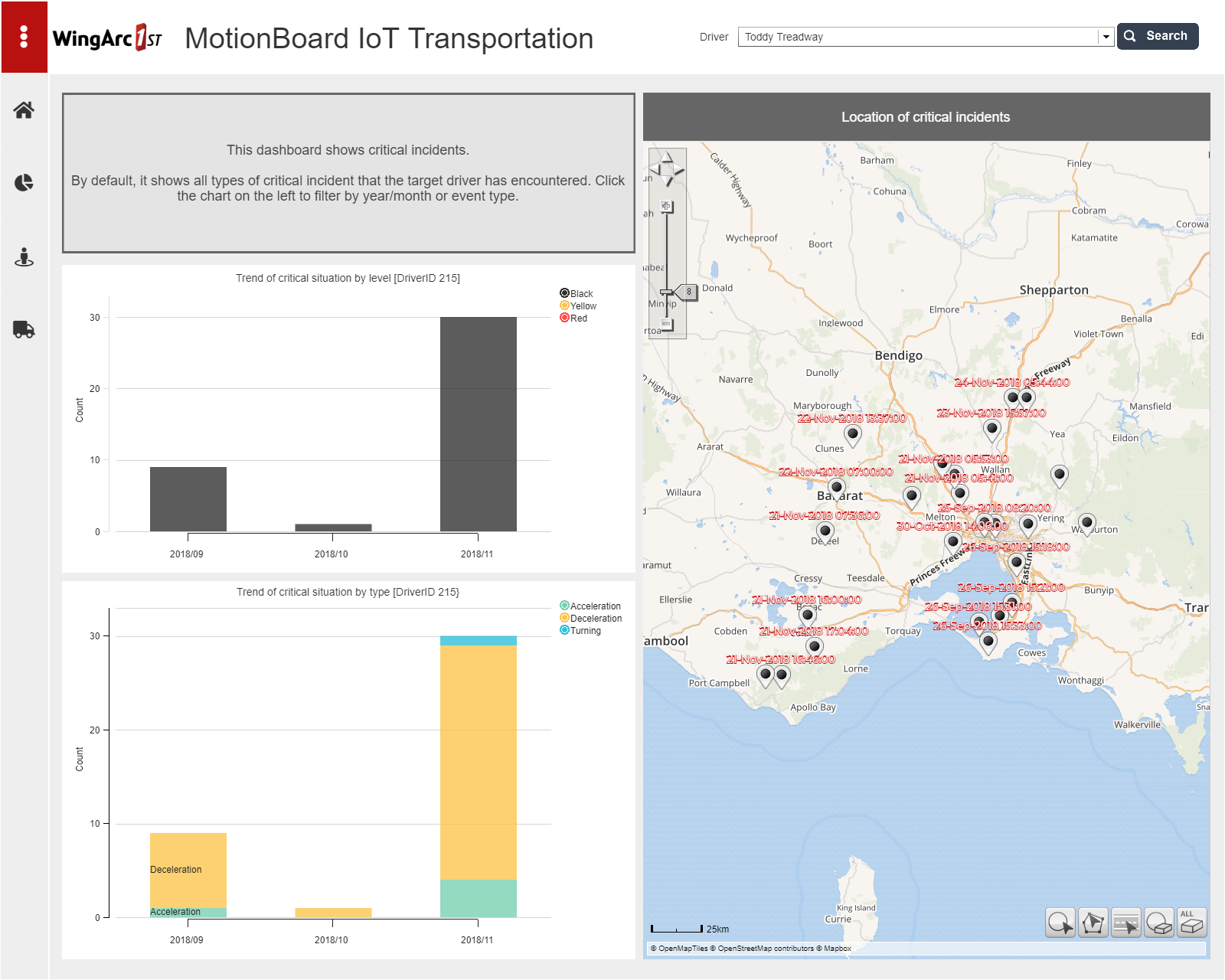MotionBoard IoT Transportation
