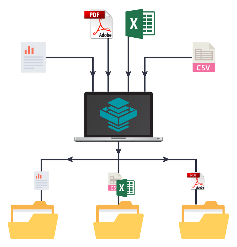 Automatic File Sorting with SPA Document Management
