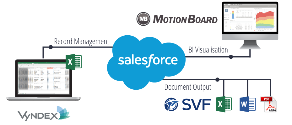 Take Back Control of your Salesforce