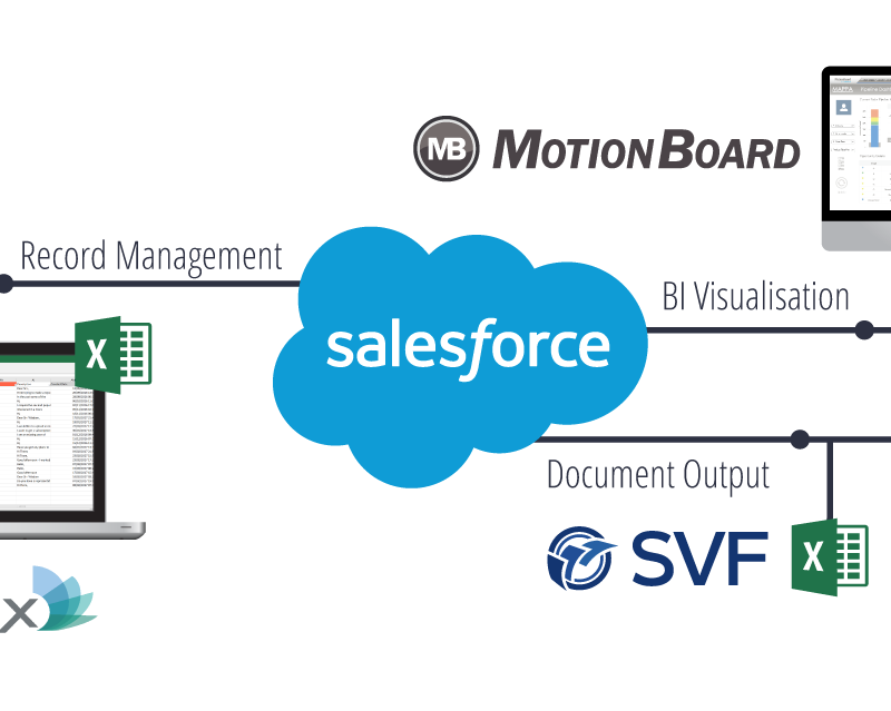 Explore Salesforce Solutions