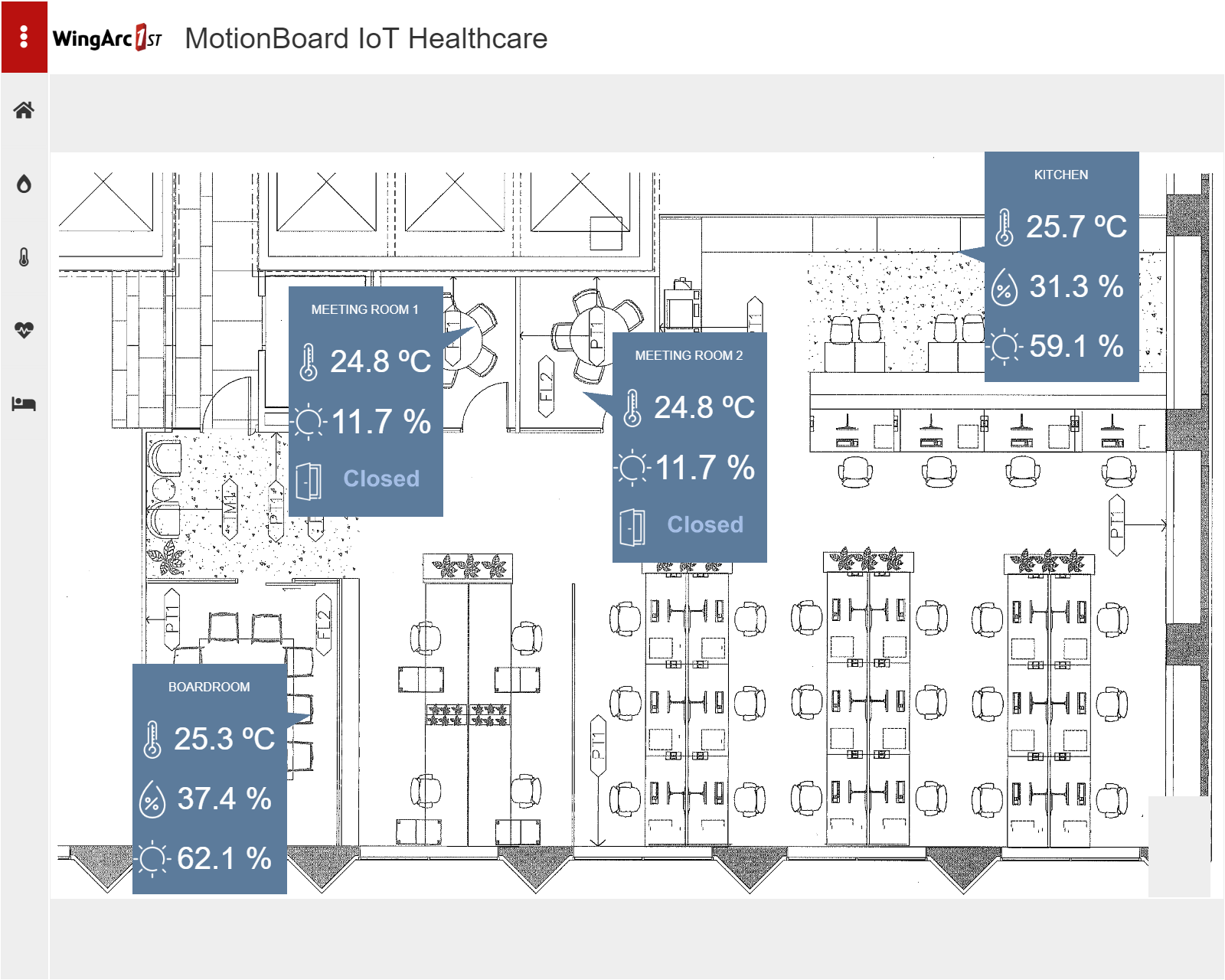 IoT Healthcare Business Intelligence Demo