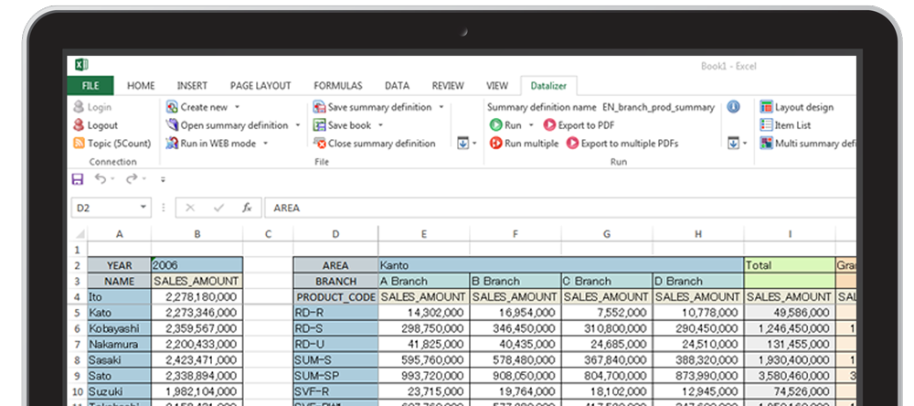 Dr Sum Familiar Excel Interface for Data Analytics