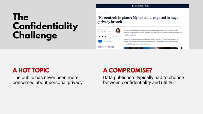 The Data Confidentiality Challenge